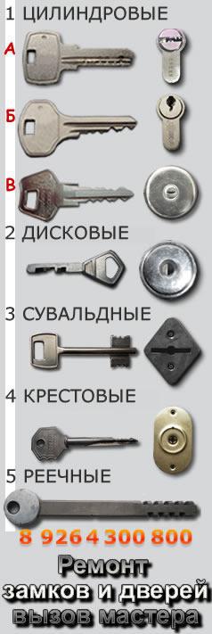 Как выбрать замок для металлической двери
